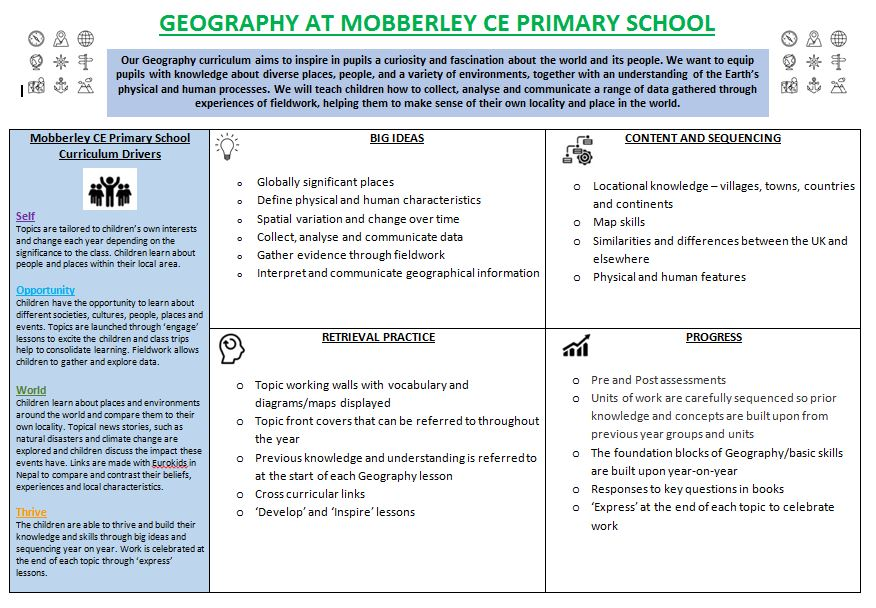 geography mobberley