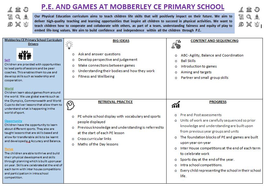 pe overview 1