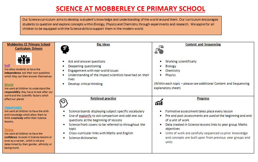 science at mobberley