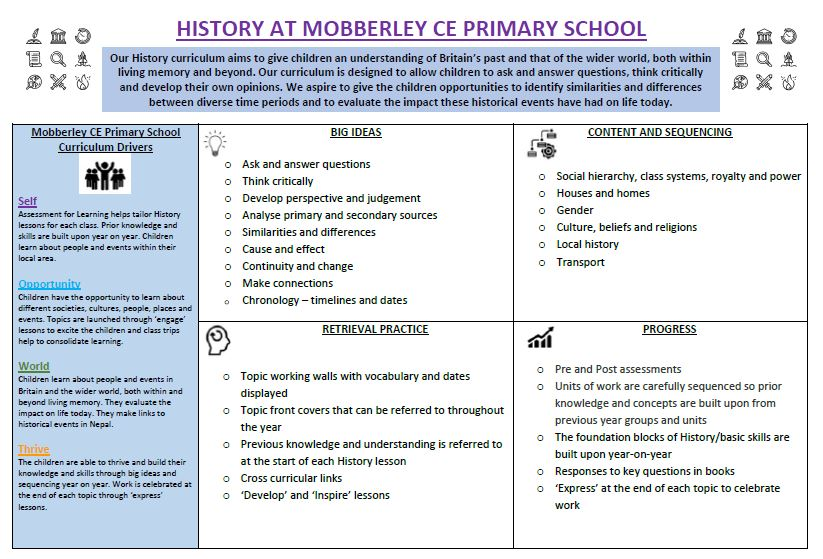 History at Mobberley New 2020 capture